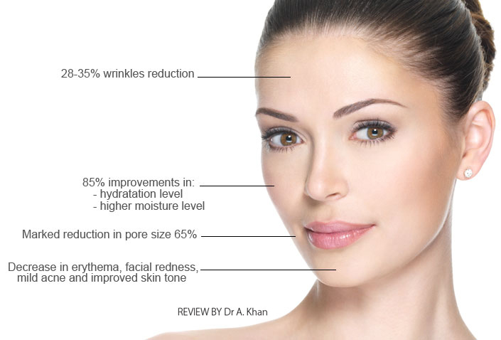 improve skin galvanic facial